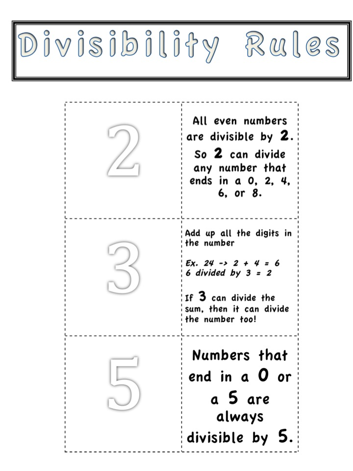 Middle School OCD Master Math Notebook Divisibility Rules part – Divisibility Test Worksheet