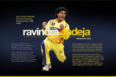 Ravindra-Jadeja-Wallpaper