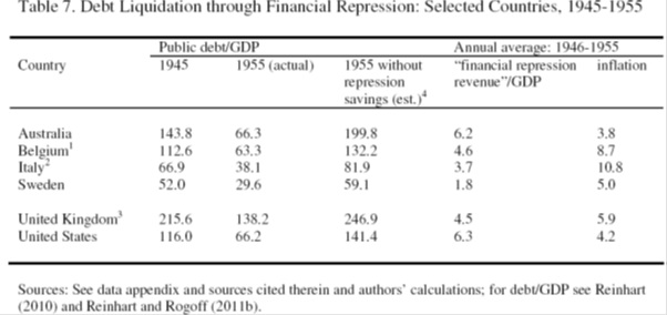 Marques mendes blog 2012 the implied role played by financial repression is impressive but its interpretation is questionable in countries like japan and its acceptance would imply fandeluxe Images
