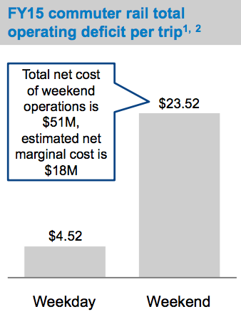 Average car running cost per mile