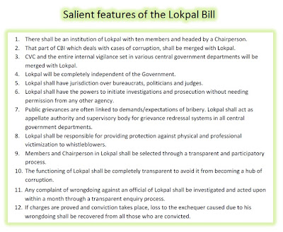 features of Lokpal Bill