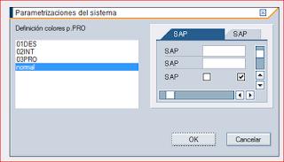 Parametrizaciones de sistema