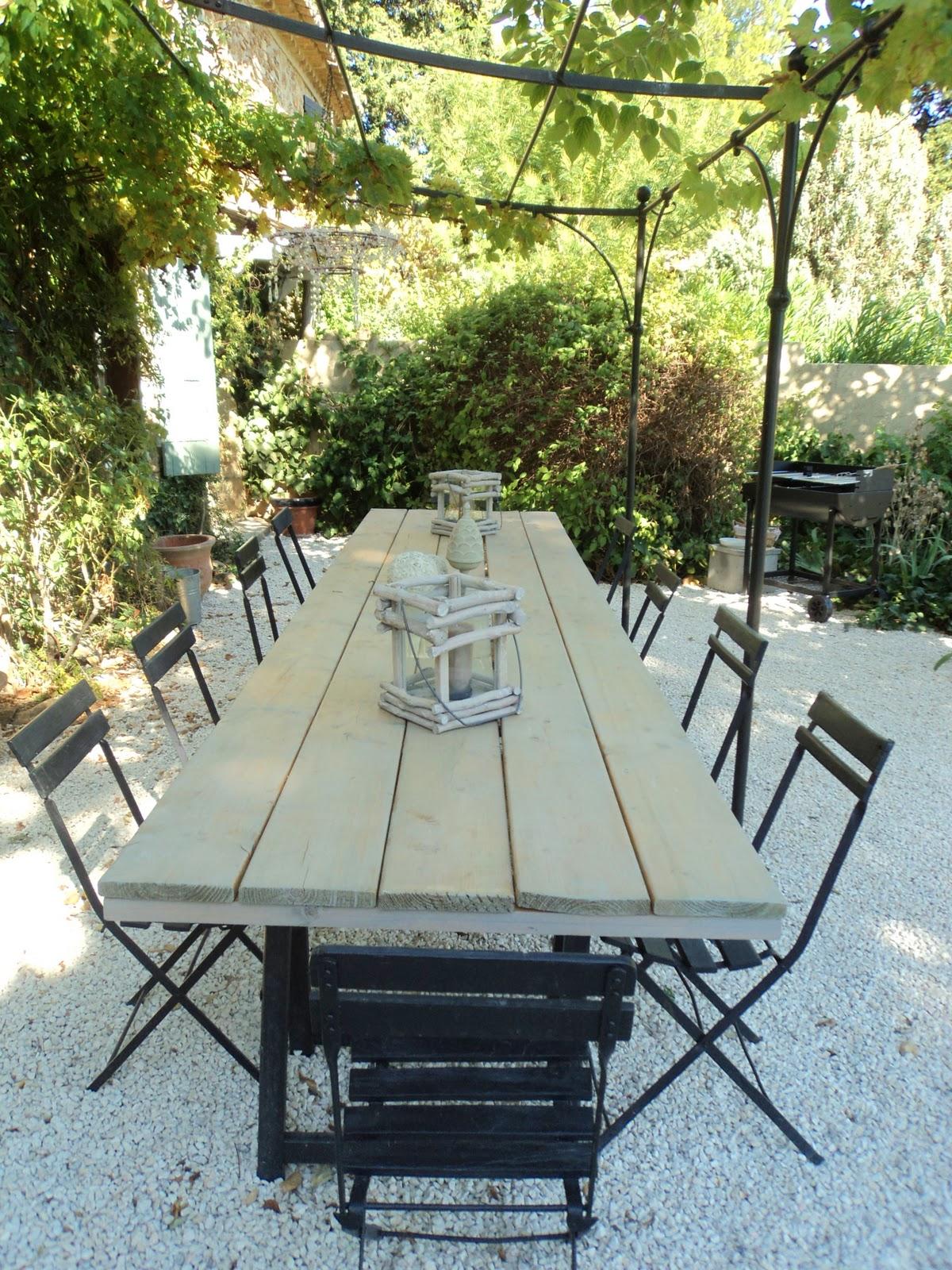 Location maison en provence pour vos vacances piscine for Boules pour piscine