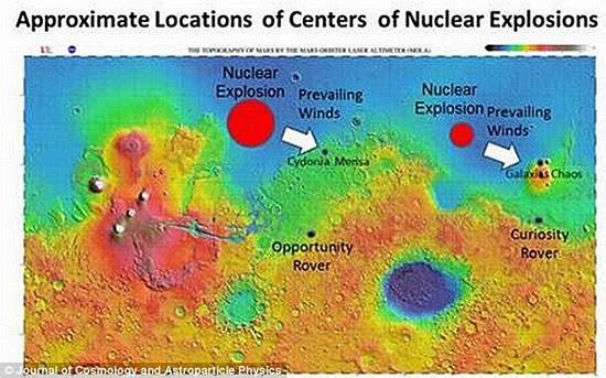 Explosões nucleares em Marte