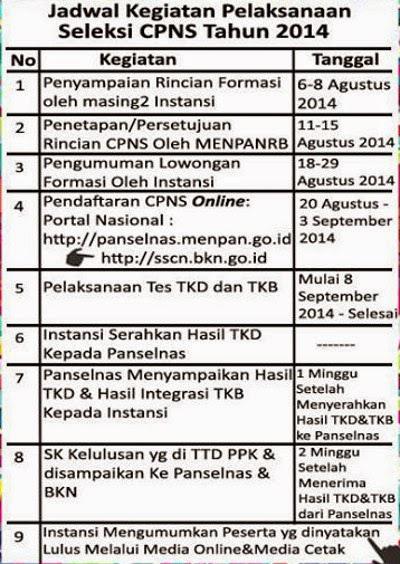 Info Pendaftaran dan Jadwal Lengkap Seleksi CPNS 2014