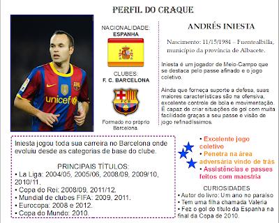 Iniesta jogador craque Barcelona Espanha estrela mundial