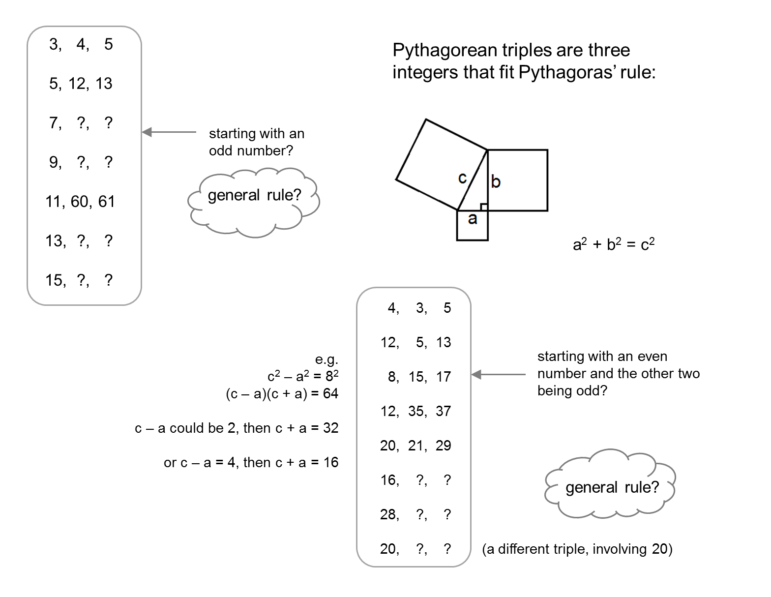 Worksheets Pythagorean Triples Worksheet resourceaholic pythagoras theorem the mathematics assessment programme also has a pythagorean triples activity and don steward students looking for