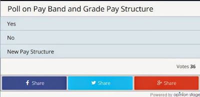 garde+pay+pay+band+in+7cpc