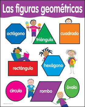 Figuras geometricas figuras geom tricas planas for Las formas geometricas