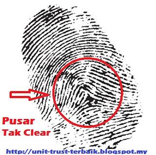 Pusat Pusar Cap Jari Tak Clear Untuk Pelaburan Unit Trust KWSP