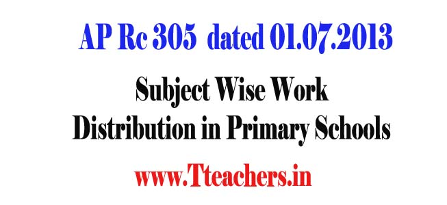 AP Rc.305 Subject Wise Work Distribution in Primary Schools