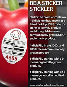 What Produce Tags Mean: