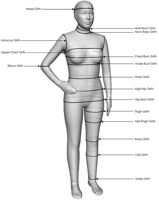 Different Girth Measurement Of Human Body Textile Learner