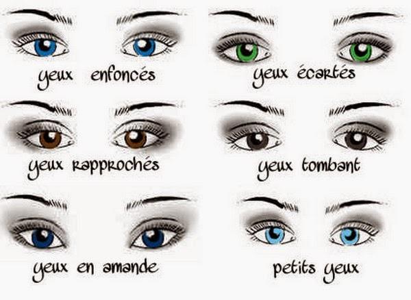 maquillage yeux grande paupiere