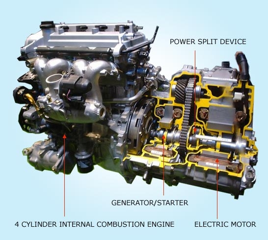 Thegreenenergy Reliabilty Of Toyota Hybrids