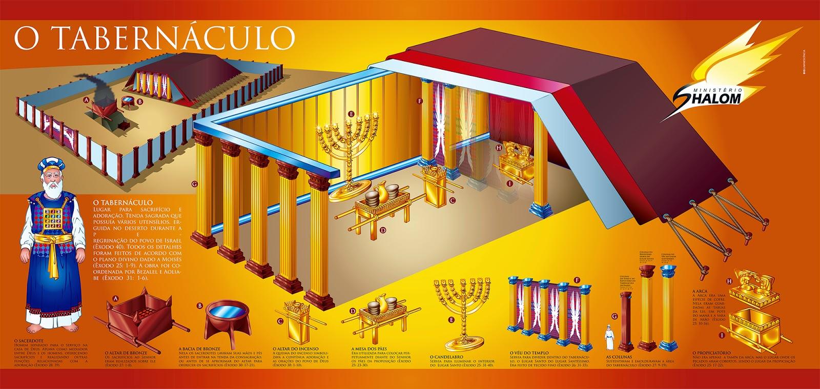 Image Gallery Tabernaculo