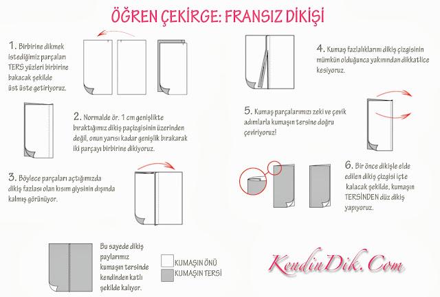 temiz dikiş, fransız dikişi, ingiliz dikişi, dikiş teknikleri, blog