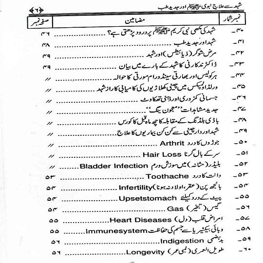 Shehad_Se_Ilaj_Urdu_book