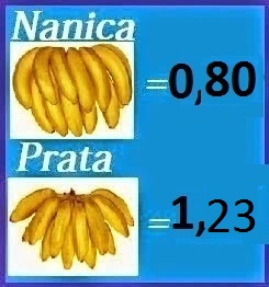 Cotação da Banana  29/07 a 03/08