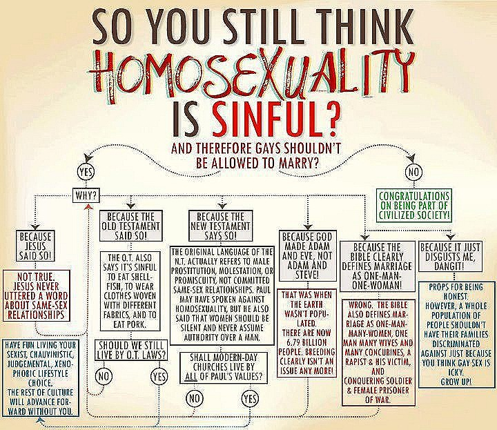 On This Rock A Ridiculous Marriage Flow Chart Graphic