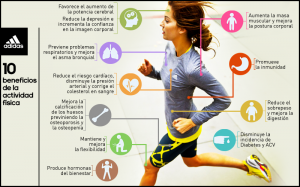 Beneficios para la actividad fisica