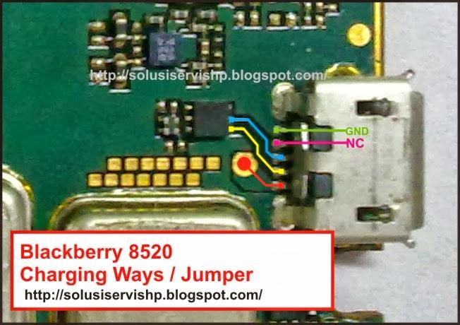 Blackberry 8520 Charging Port Jumper Blackberry 8520 Charging