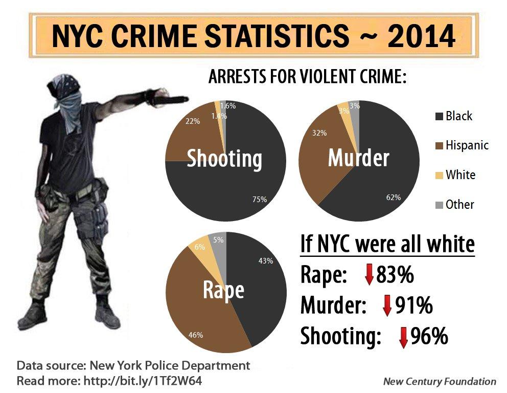 Black jack mo crime rate