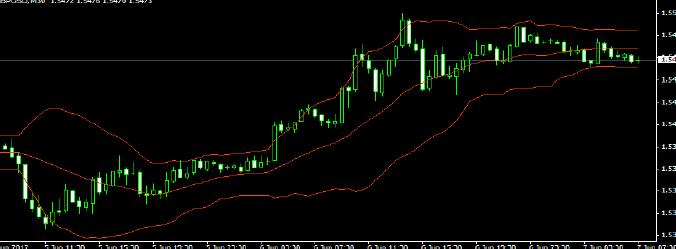 Bb trading system
