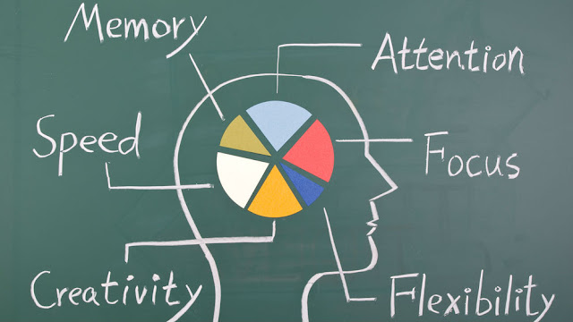 5 Effective Ways to Boost Your Brain Power and Improve Memory