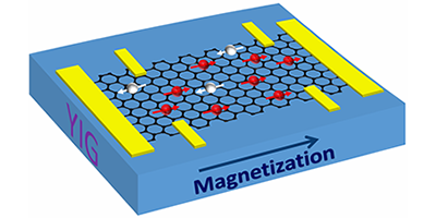 Researchers Produce Magnetic Graphene
