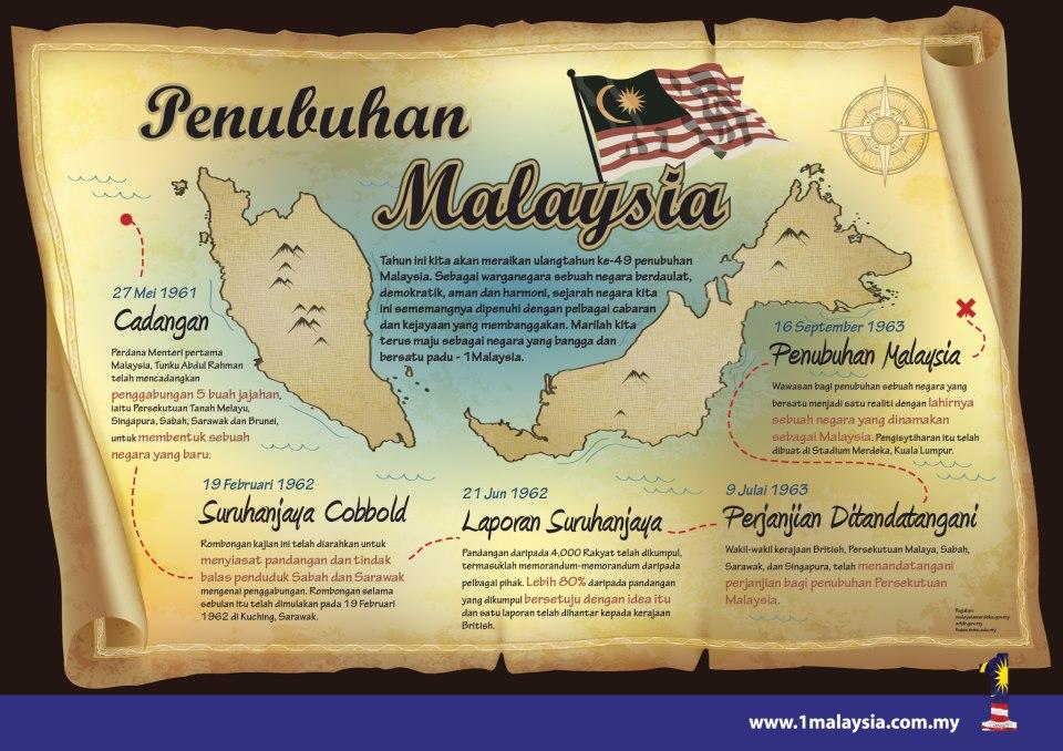Selama Malaysia  city photos : Hari ini, 16 September, merupakan Hari Malaysia ke 49. Hari Malaysia ...