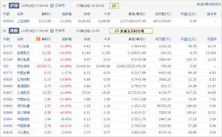 中国株コバンザメ投資ウォッチ銘柄watch1018