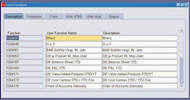 Oracle Order Management User's Guide