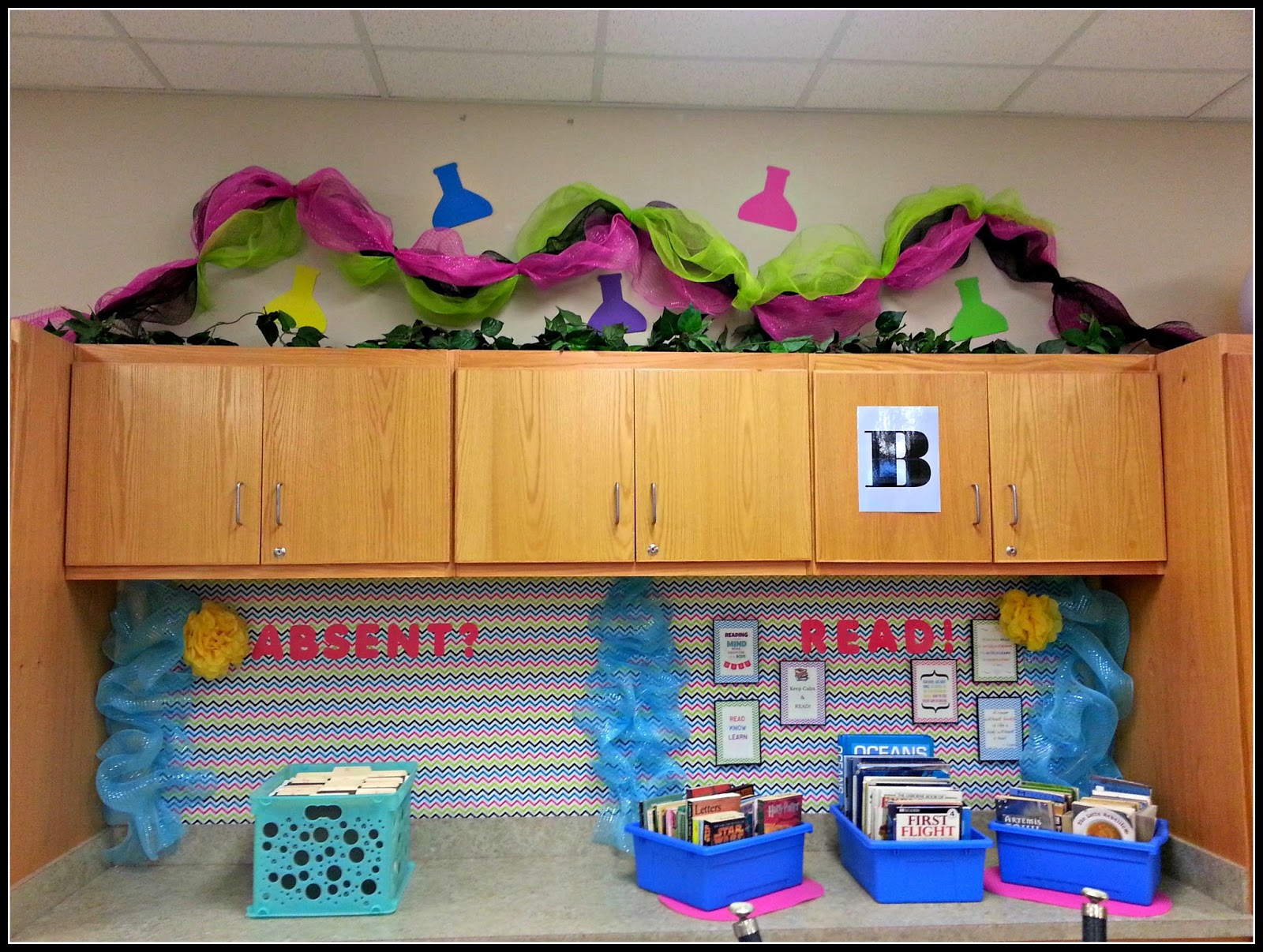 Middle School Science Classroom Decorations ~ The gallery for gt middle school science classroom themes