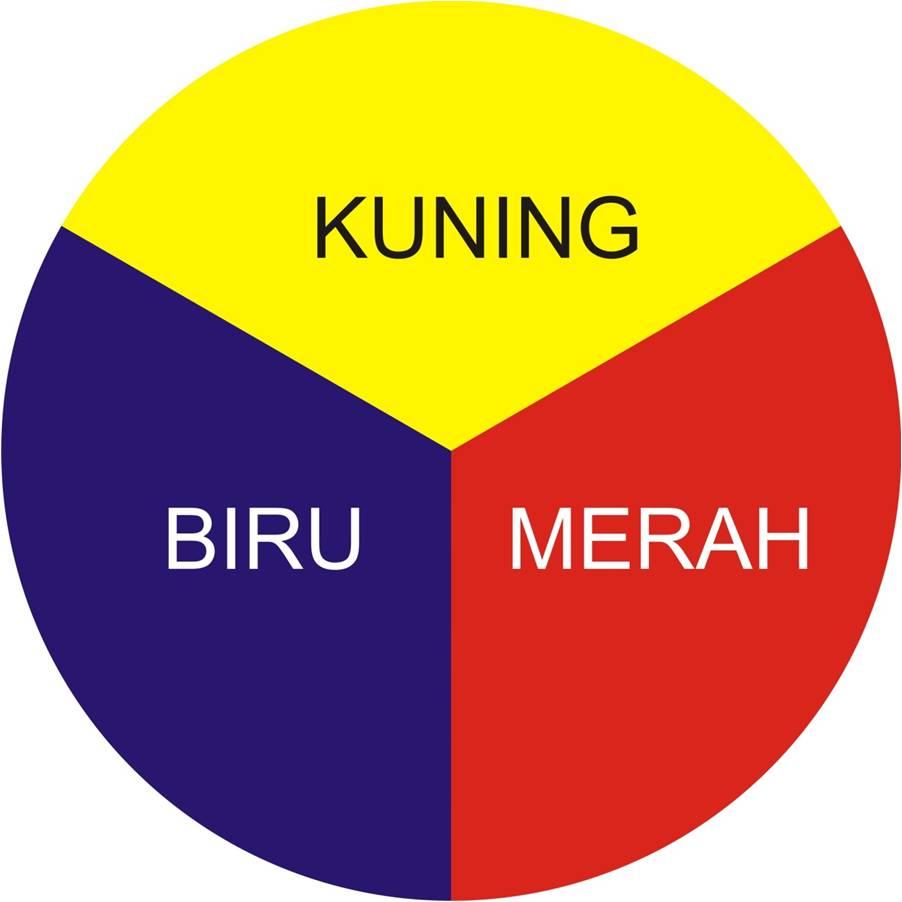 Desain komunikasi visual teori warna diagram warna brewster ccuart Images