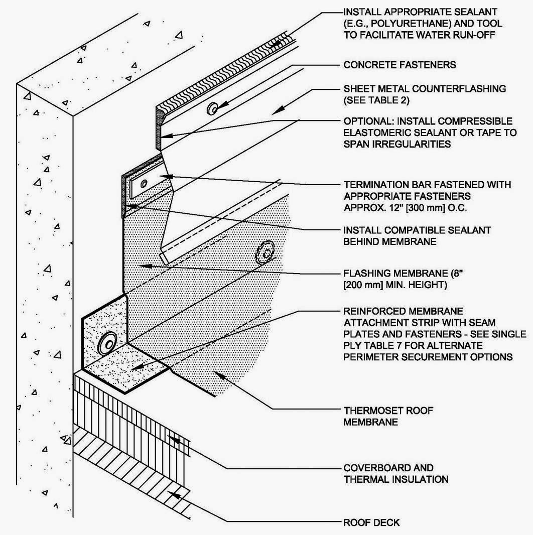 Cm9vZiBvdmVyZmxvdw together with Wcd1 300 together with Elite Trim Series together with Other Exterior Walls besides Residential Roofing 101. on window flashing details