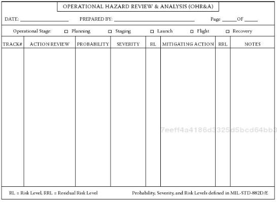 usmc orm template 100 images print media worksheet pro con – Orm Worksheet