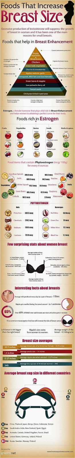 Foods That enlargement Breast Size