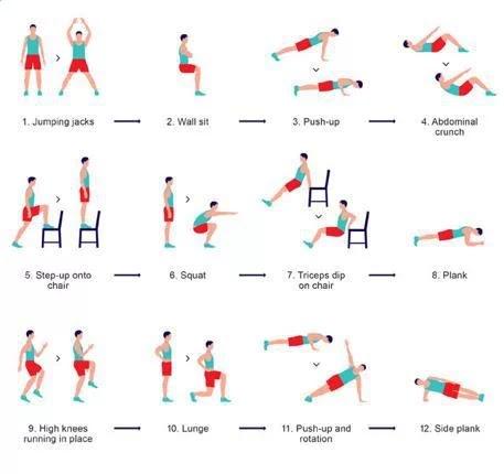 Panduan Olahraga O7W ( OCD 7 Minute Workout ) Untuk Membentuk Tubuh Ideal