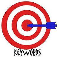 Como Encontrar Las Palabras Claves Más Buscadas Para Tu Artículo