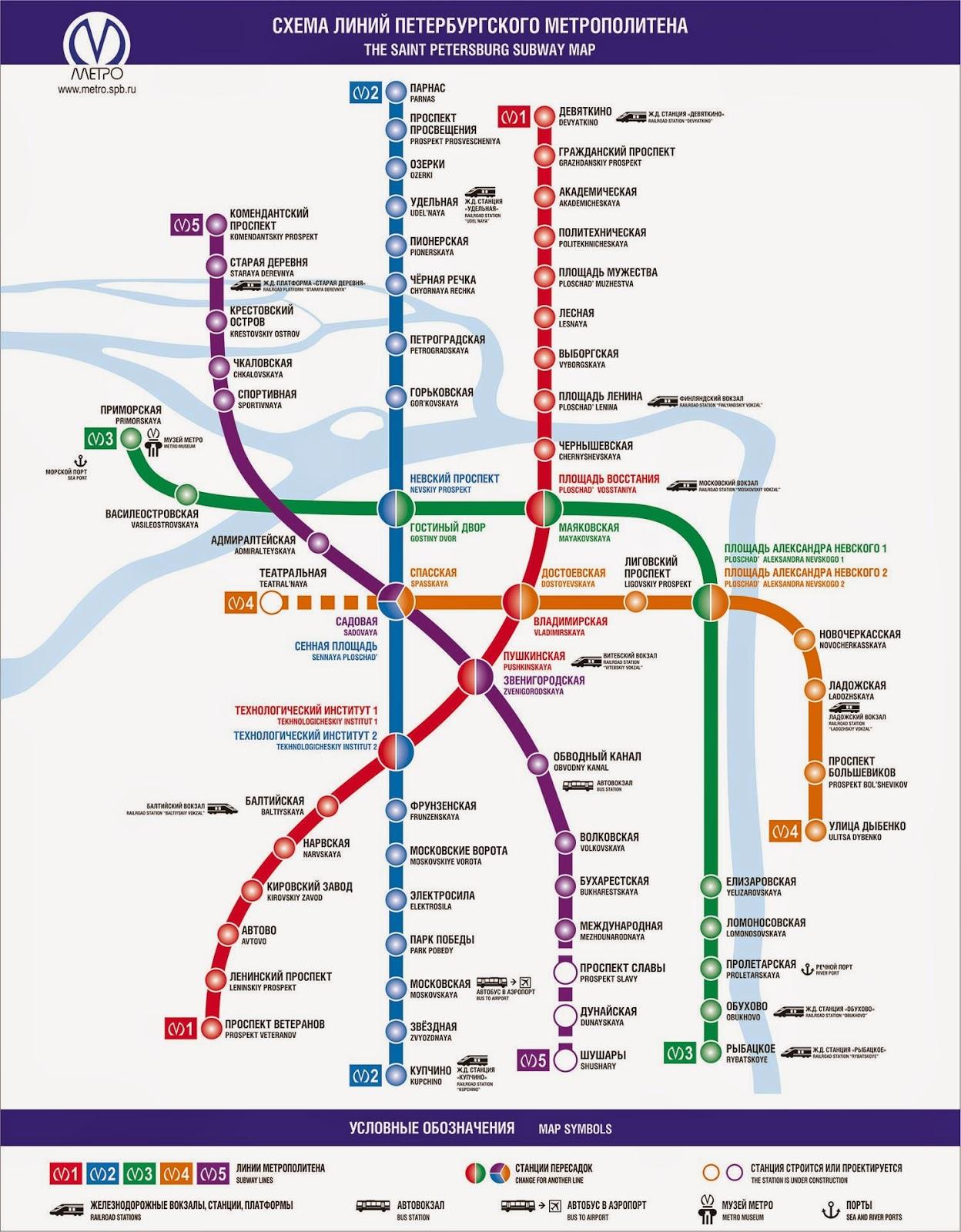 метро - костяк города
