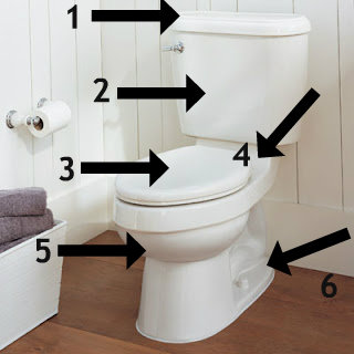 delicious spaces how to clean your toilet. Black Bedroom Furniture Sets. Home Design Ideas