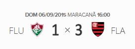 O placar de Fluminense 1x3 Flamengo pela 23ª rodada do Brasileirão 2015