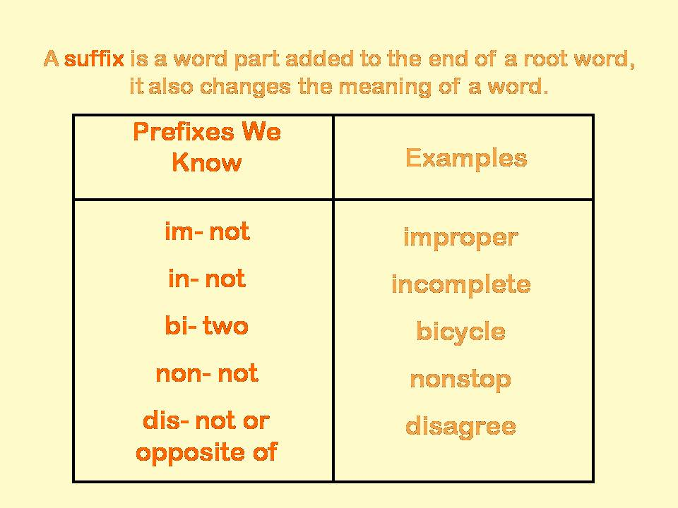 prefixes exercise1 Prefixes and suffixes – a prefix is a word part added to the beginning of a base word or word root ex discover (prefix) a suffix is a word part added to the end of a base word or word root ex speechless (suffix)h.
