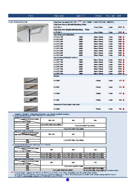 modular kitchen hardwares set