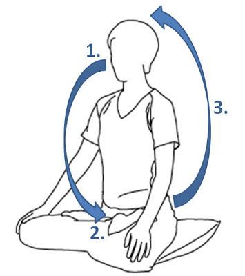 Jak jednoduše relaxovat, zbavit se rychle stresu a zvýšit svou pozornost?