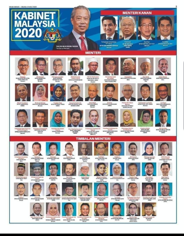 Barisan Kabinet PN 2020