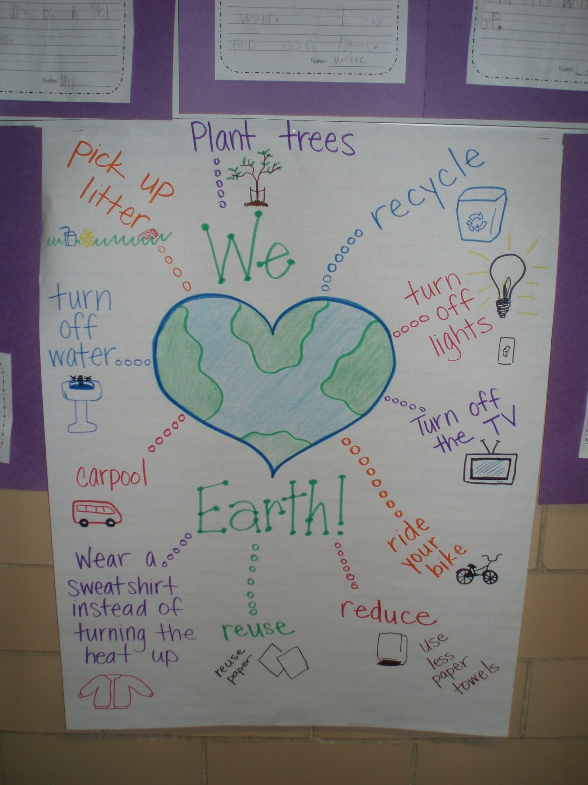 Mrs shiningers blog earth day and ocean fun after earth day we had a lot of fun with our oceans unit this starts off with our treasures series book fish faces ccuart Gallery