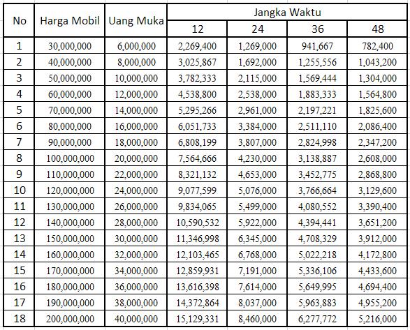 Mobil Bekas Murah Jakarta Related Keywords & Suggestions ...