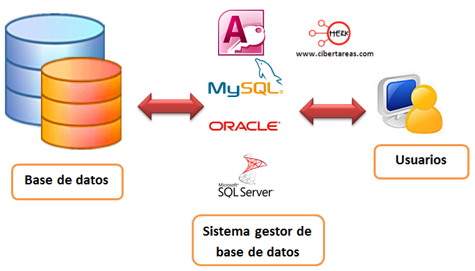 How to retrieve blob data from mysql database using java